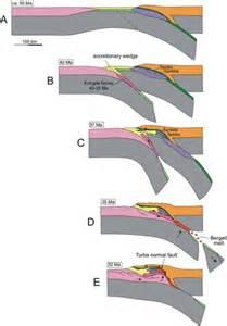 tektonische decke geologie der alpen teil 2 das penninikum steinmann