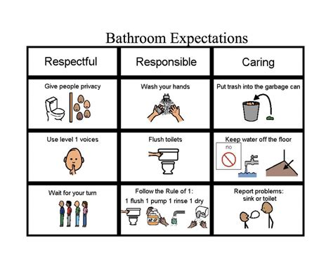 school bathroom laws elementary school bathroom clipart datenlabor info