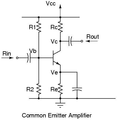 transistor as lifier with common emitter common emitter lifier