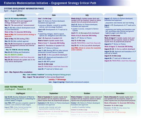 menu design ottawa charts and graphs pica design ottawa