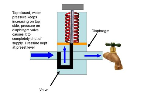 water well pump pressure tank diagram water well storage