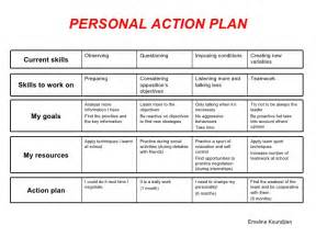 Personal Objectives Template by Personal Plan