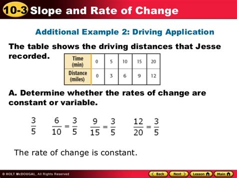 Rate Of Change Table Rate Of Change And Slope