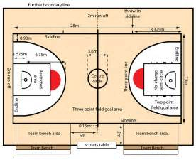 Backyard Baseball 09 Basketball Court Dimensions Grand Slam Sports Equipment