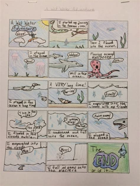 Journey Through The Water Cycle Comic Strips Mrs Voye S Class Water Cycle Comic Template