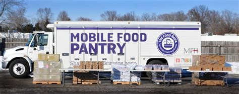 the food bank for central northeast missouri nonprofit