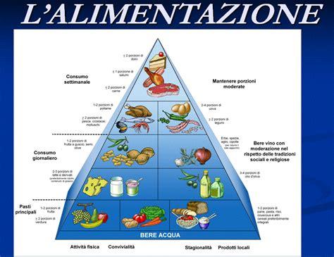 alimentazione educazione fisica le migliori creazioni dei nostri allievi 187 educazione fisica