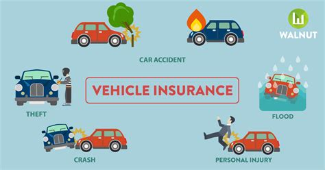Cheapest Comprehensive Car Insurance by Mettur Diary