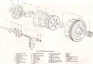 chevrolet ignition wiring diagram 1974 chevrolet starting system chevy 250 engine diagram on chevrolet ignition wiring diagram 1974