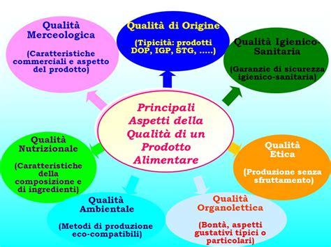 aziende distribuzione alimentare certificazioni alimentari sistemi consulenze
