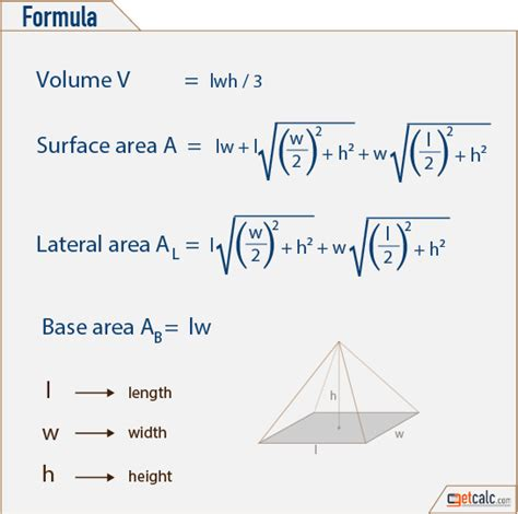 Basis 2d Amp 3d Geometry Amp Shapes Formulas Pdf Download