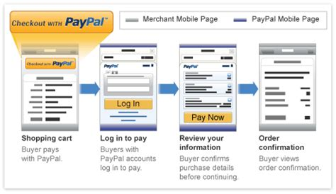 paypal mobile payment 나이들어 삽질 중 mobile web payment 정리