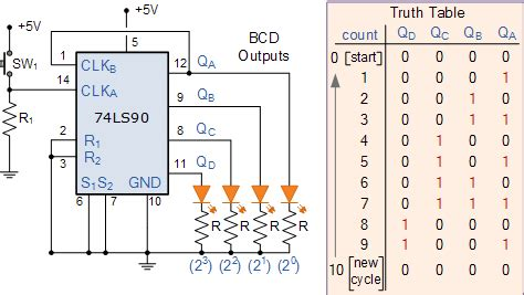 Resistor Table Bcd Counter Circuit Using The 74ls90 Decade Counter