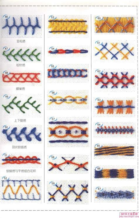 types of pattern pdf different types hand embroidery stitches hand embroidery