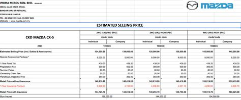 mazda price list mazda cx 5 ckd prices released rm144k to rm160k image 156593