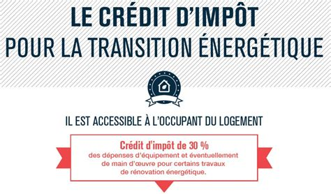 Credit Impot Formation Dirigeant Exercice Decale Credit Impot Mecenat 2016 Energies Naturels