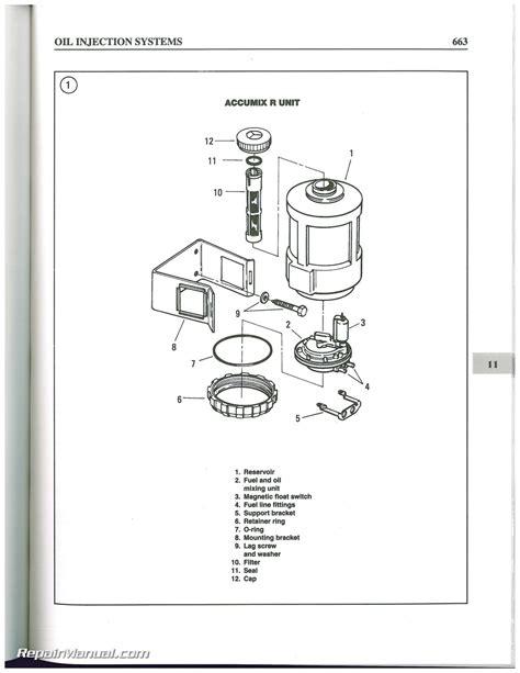 28 81 70 hp evinrude repair manual 106197 1990 2001