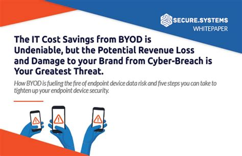 15 Steps You Can Take To Secure Your by Byod Data Risks Five Steps You Can Take To Tighten Up
