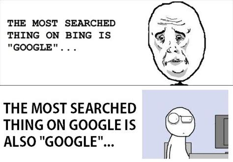what is the most googled thing the most searched thing on bing is quot google quot the most