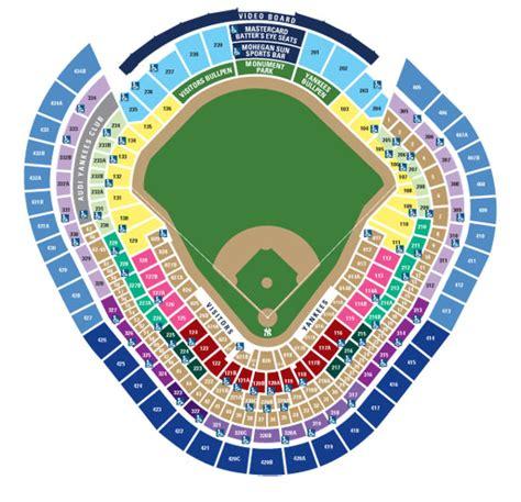 yankee stadium map 30 stadiums 30 days yankee stadium idealseat
