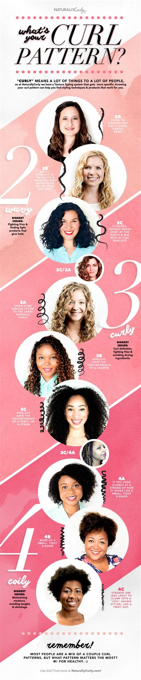 pattern hair meaning curly hair guide what s your curl pattern hair type
