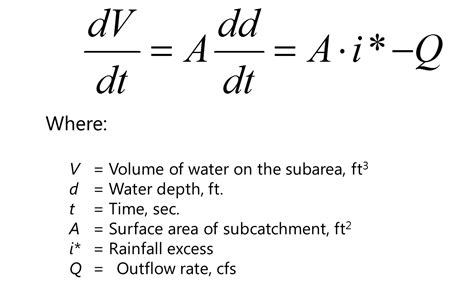 design lab rate of evaporation evaporation rate equation tessshebaylo