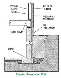 Enclosed Porch Plans below grade foundations eps industry alliance