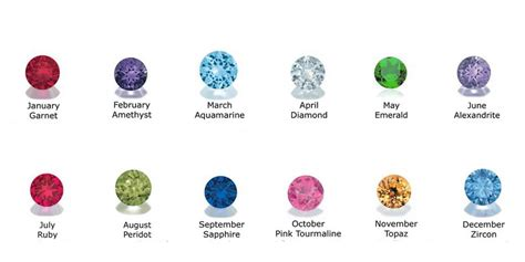 birthstones royal jewelers