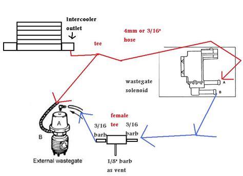 External Wastegate Plumbing by Boost Problem Rx7club