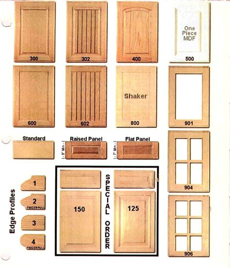 kitchen cabinet door styles pictures products archives vip services painting improvements