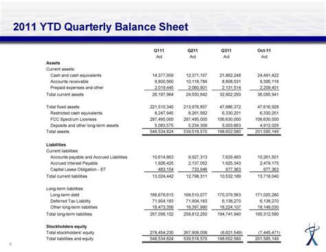 section 174 expenses rent deposit on balance sheet 28 images rental billing