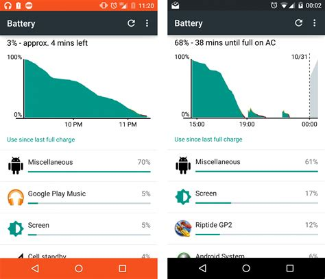 android lollipop vs android kitkat new features android 5 0 lollipop 10 new features you won t find on