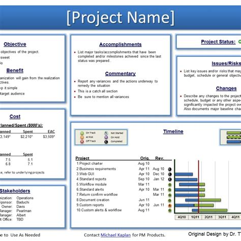 project status report template template intended for