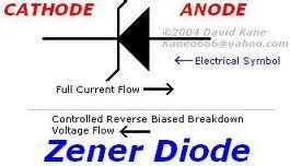 how does a diode work as a rectifier pushing the limits of tda1543 nos dac page 32 diyaudio