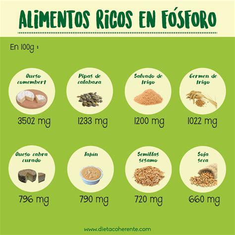 alimentos fosforo dieta para la osteoporosis alimentos recomendados