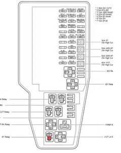 lexus ls460 ls460 wont start