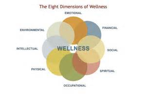 Behavioral health wellness virginia department of behavioral health