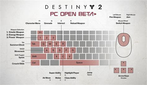 fortnite keyboard controls here s everything you need to about the destiny 2