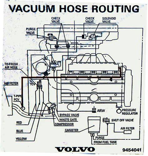 finally  vacuum hose diagram page