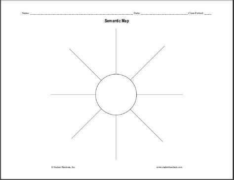 semantic map template 13 best graphic organizers images on graphic