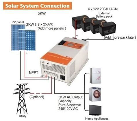 whole house solar kit off grid whole house power 5kw solar generator kit powered with 2kw solar panels