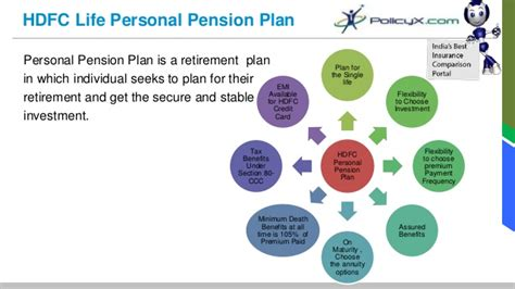 best pension best pension plan in india policyx hdfc personal