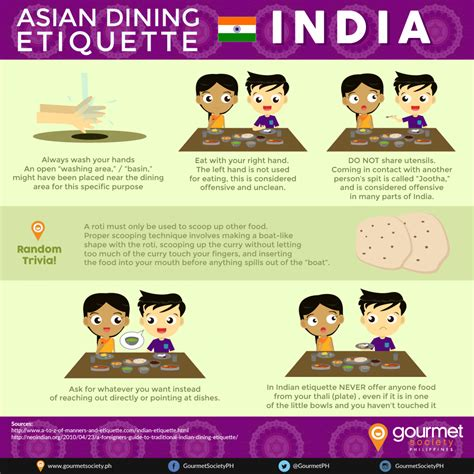 Dining Table Etiquette India A Guide To Indian Dining Etiquette Visual Ly