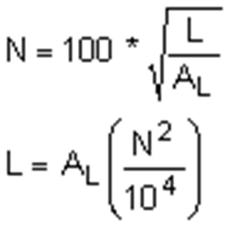 inductor toroid formula toroids powdered iron properties rf cafe