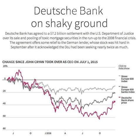 deutsche bank india contact deutsche bank india fx rates