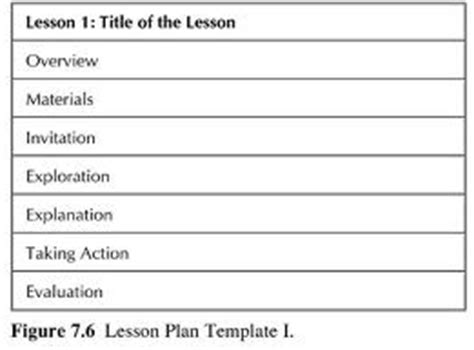 printable lesson plan template for common core images 2