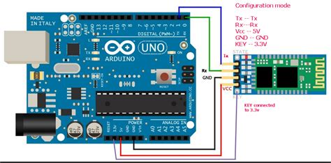 tutorial uart arduino bluetooth module hc 05 with 4 pin header serial