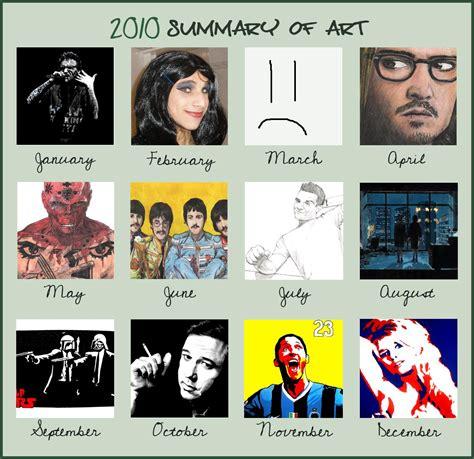 Kaos The Beatles Help 2010 summary of meme by menco on deviantart