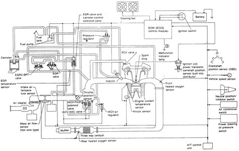 sr20 engine wiring diagram efcaviation