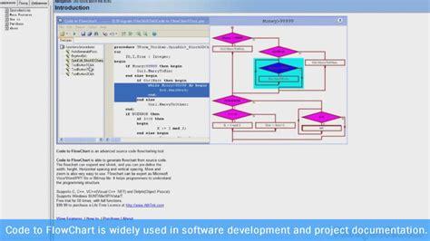 source code flowchart generator auto convert source code to flowchart athtek